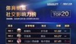 体育明星社交影响力榜:Uzi排名总榜第三