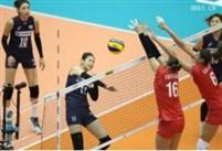 奥运女排能否夺冠?亚洲三大球唯有女排世界排名最高