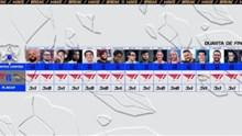 巴西赛区解说预测:仅有一人看好HLE战胜T1