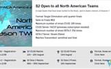 WCA美洲赛区北美S2赛季《DOTA2》项目火爆开赛